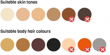skin-tone-chart-i-to-iv-368x185